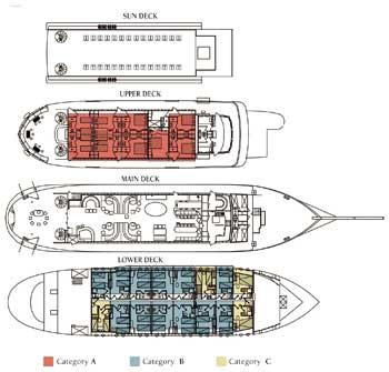 Plano de Cubiertas | Goleta Galileo