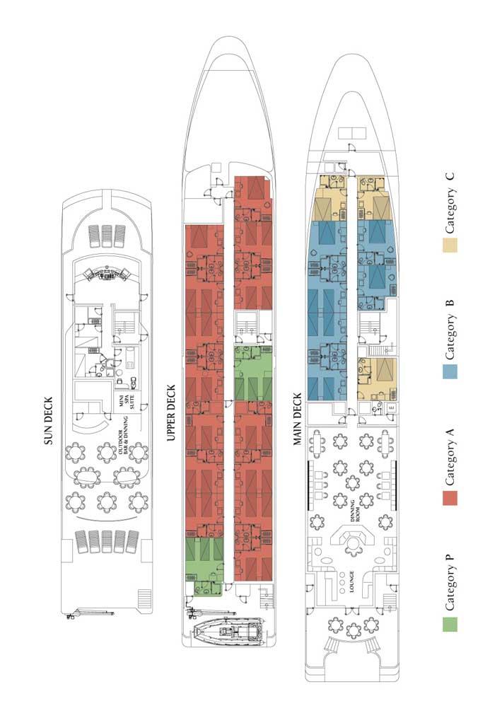Plano de Cubiertas | Crucero Harmony V