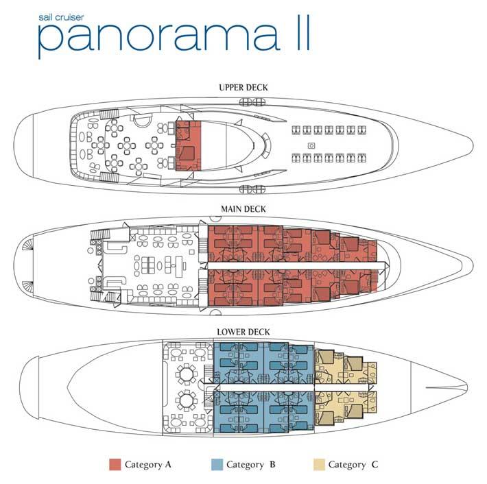 Plano de Cubiertas | Panorama II (2) | Variety Cruises