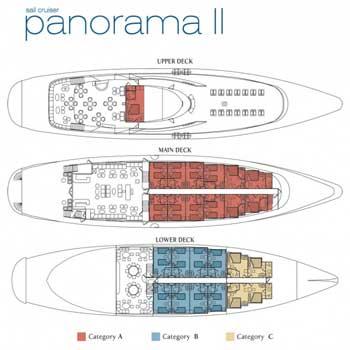 Plano de Cubiertas | Panorama II (2)