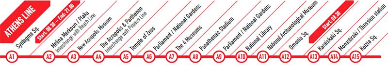 Línea Atenas